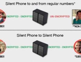 Безопасное общение через Telegram, Signal, WhatsApp, и других «защищенных» мессенджеров