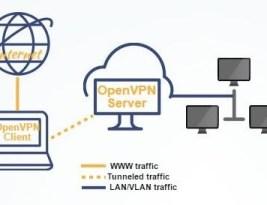 Как отключить интернет при сбое VPN