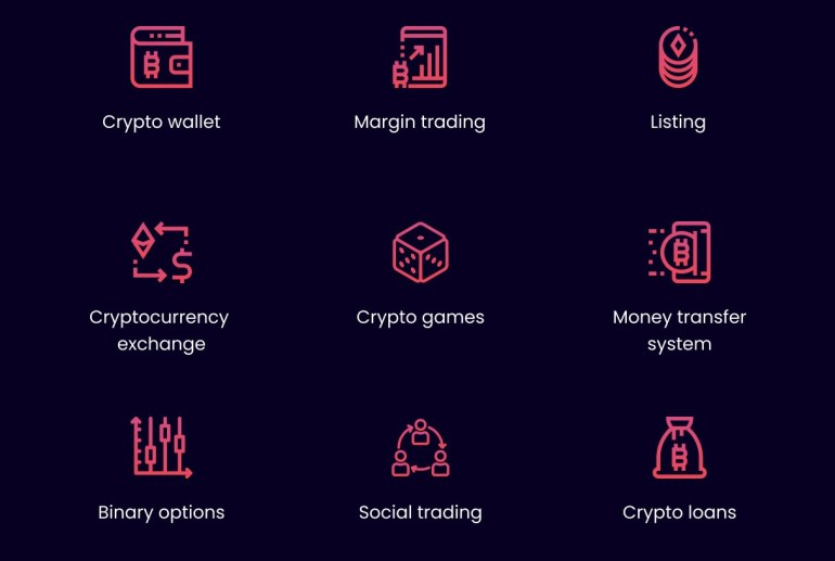 Exchase Trading Platform Services