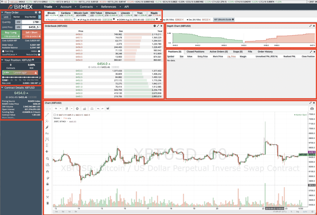 Bitmex Tutorial