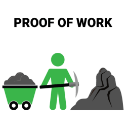 proof of work, ethereum, mining, blockchain
