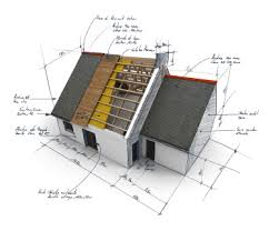 10 Questions to Ask Before You Build a Custom Home