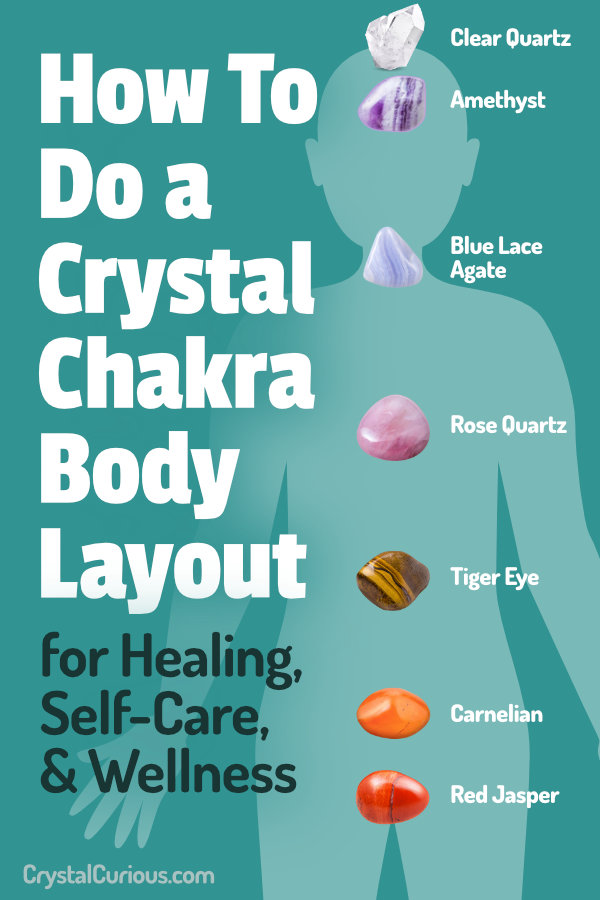 What Is a Crystal Chakra Body Layout?