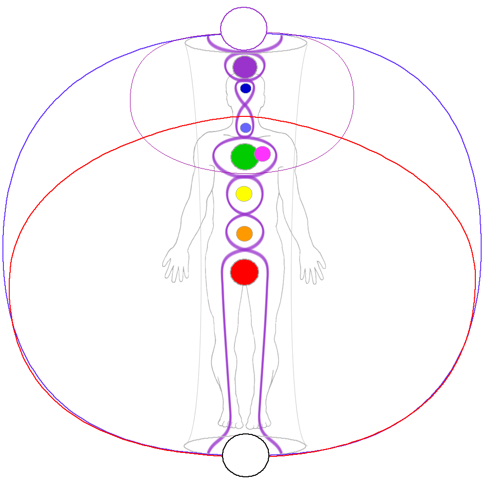 The Crystal-Color-Chakra-Correllation Quandary