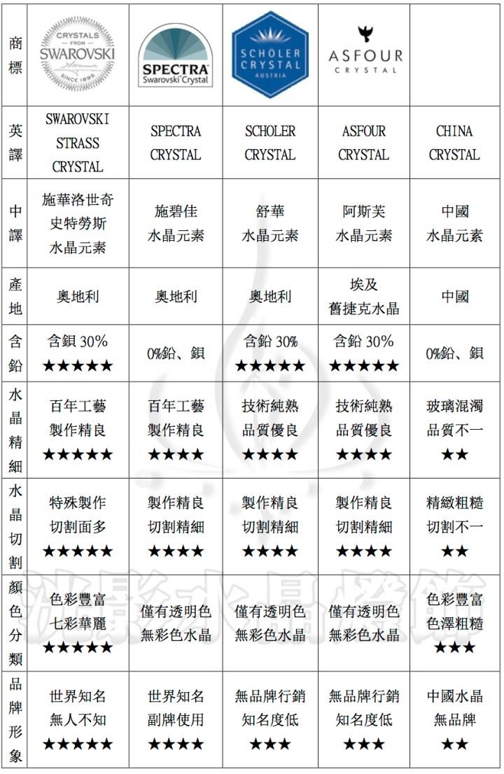 水晶介紹推薦