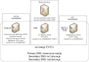 na-inet.jp-2014-05-12