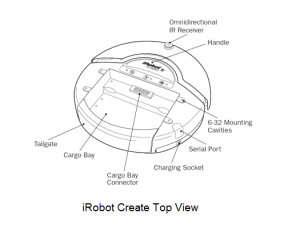 iRobot Create Project