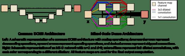 ResizedImage650196 architectures