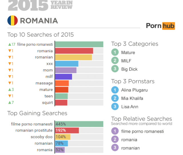 3 Pornhub Insights 2015 Year In Review Focus