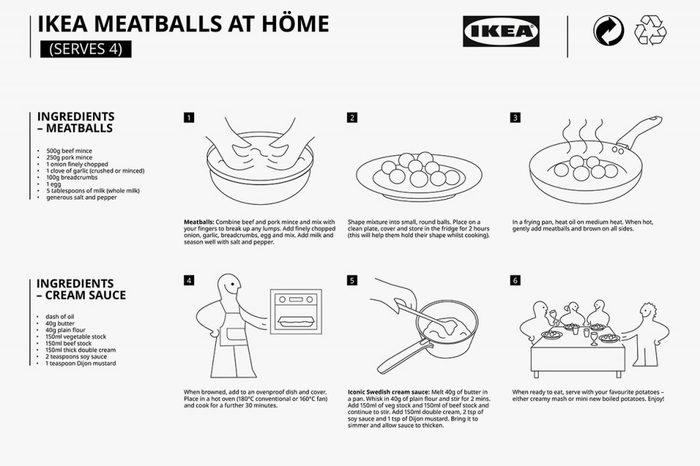 IKEA опубликовала рецепт фирменных фрикаделек ИКЕА, Рецепт, Фрикадельки, Наглядно, Кулинария, Еда