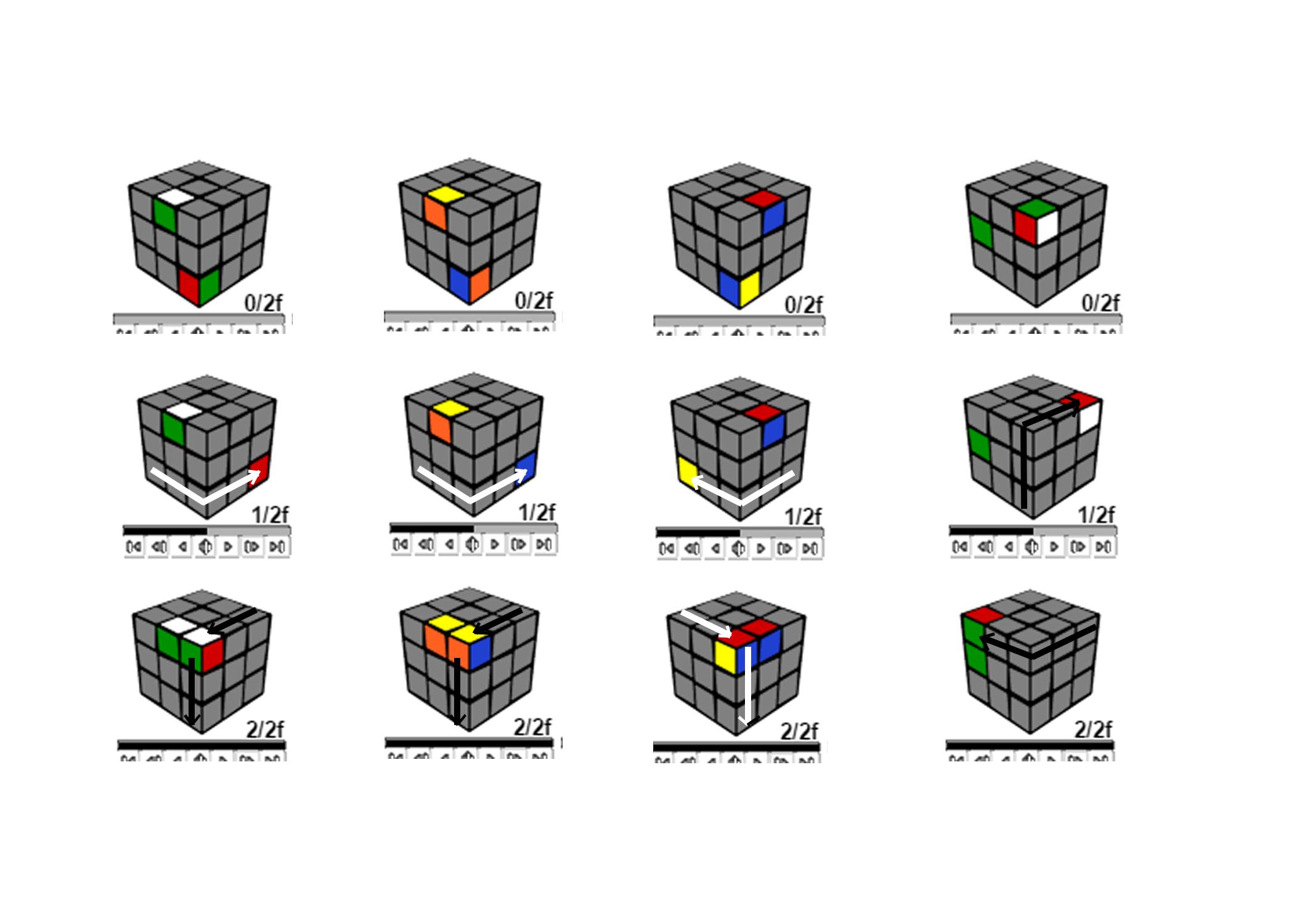 Symmetry In Solving Rubik S Cube