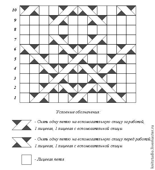 Đan vớ len trên 5 nút đan, ảnh № 5