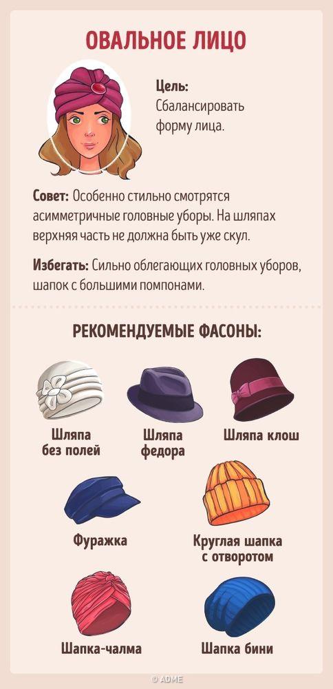 Chọn một cái mũ cho một loại khuôn mặt khác nhau, ảnh № 6