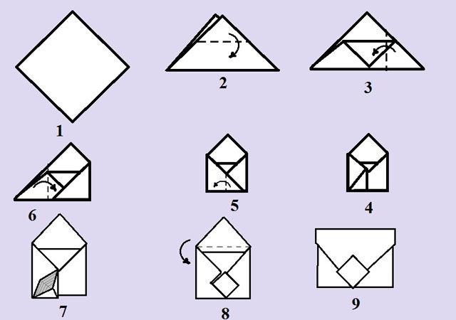 Красивые конверты своими руками, фото № 7