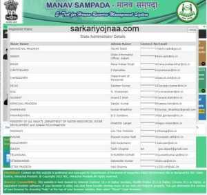 Manav Sampada Portal State administrator