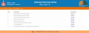 Haryana Parivar Pehchan Patra Publication
