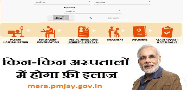 pmjay hospital list आयुष्मान भारत हॉस्पिटल लिस्ट चेक करें pmjay.gov.in