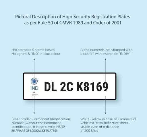 High Security Registration Plates Demo