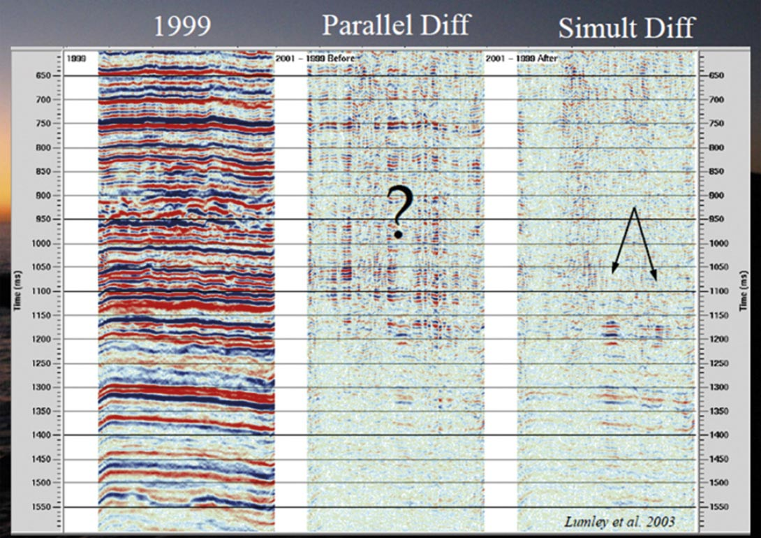 4d Seismic Monitoring Of Subsurface Fluid Flow