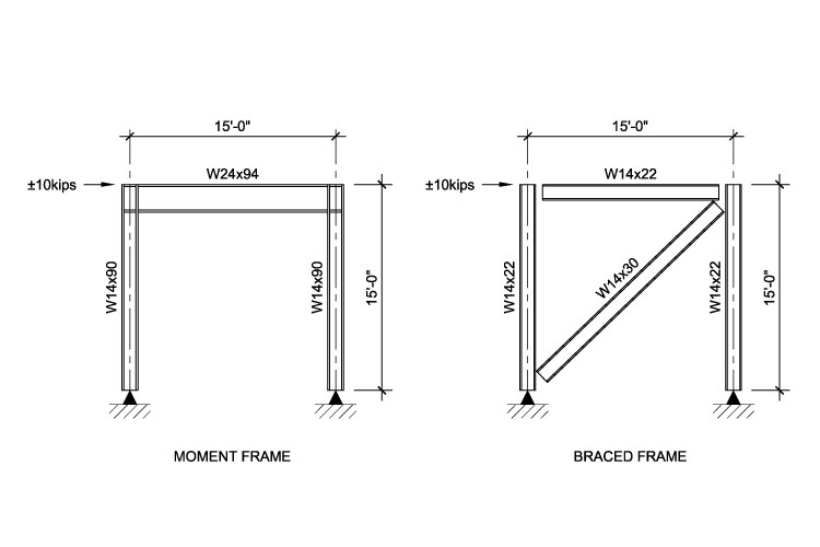 steel moment frames 101  what to consider when creating wide-open spaces