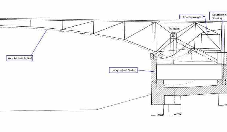 Rehabbed Adams Street Bascule Bridge Civil Structural