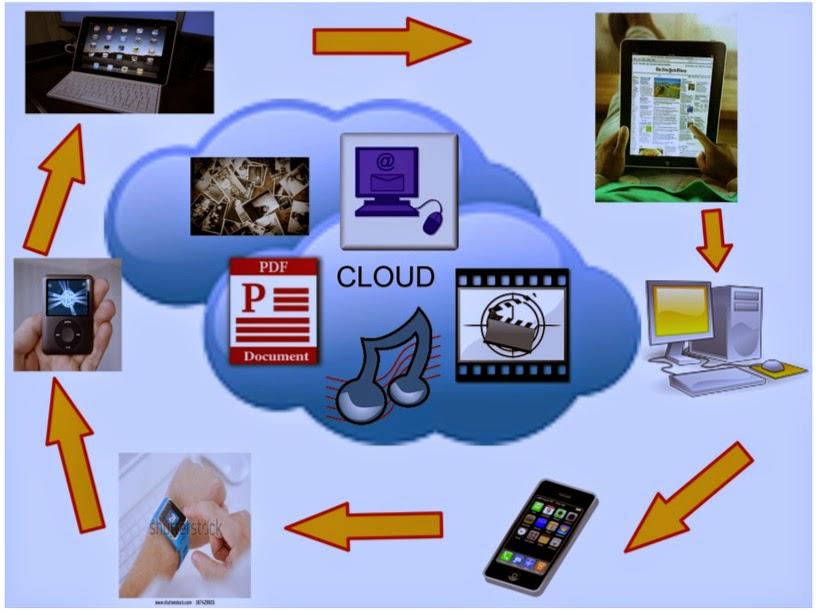 Brandy Heffernan▸ F-6 Digital Technologies MOOC