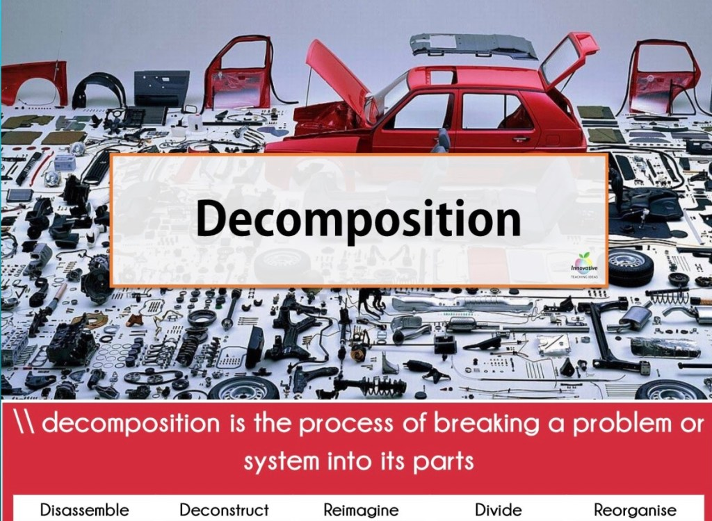 Task 1 Decomposition