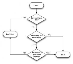 Task 6- Option 3