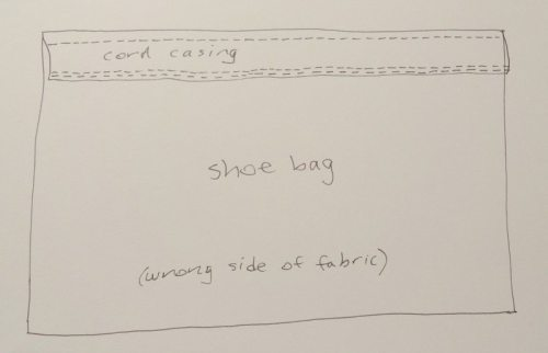 Sketch: drawsting shoe bag - csews.com