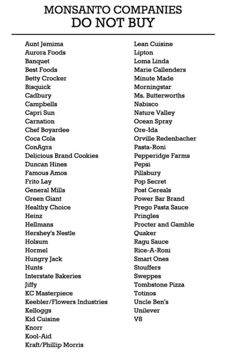 List Of Monsanto 1