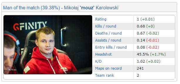 mompixcsgl-csgofan.pl
