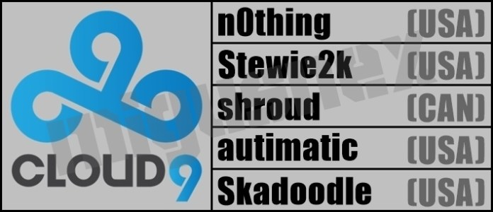Cloud9 CSGO Team Lineups