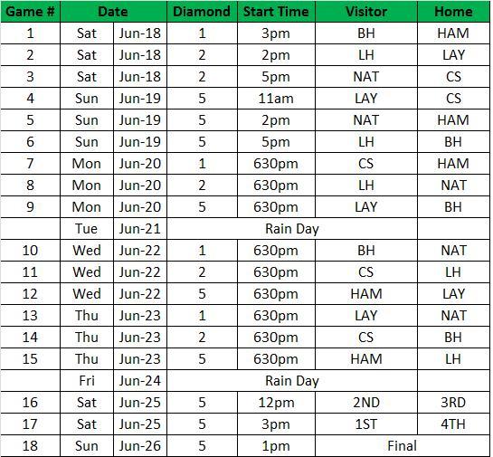 2016 City Minor Schedule