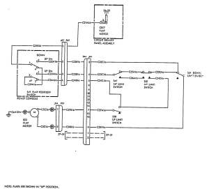 CSOBeech  Beechcraft Flap Actuator Brackets & System