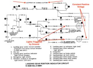 CSOBeech  Beechcraft Landing Gear Tips