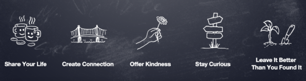 Couchsurfing Values