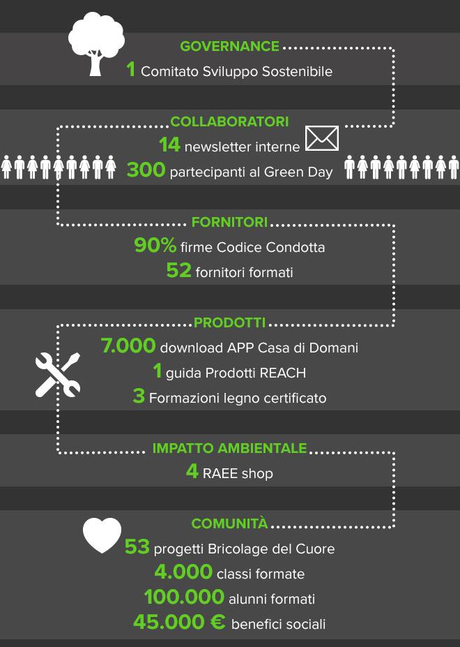 infografica_numeri