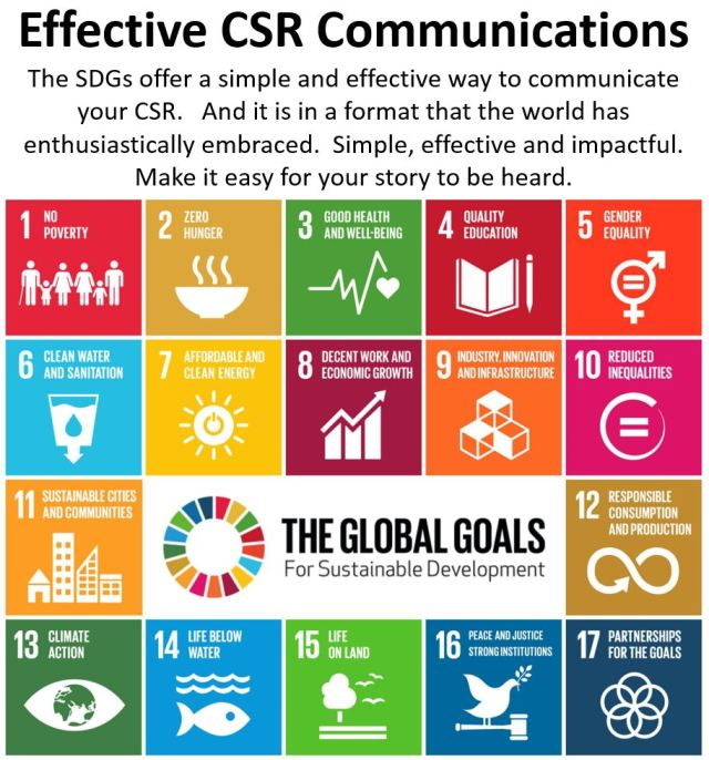 Effective CSR Communications