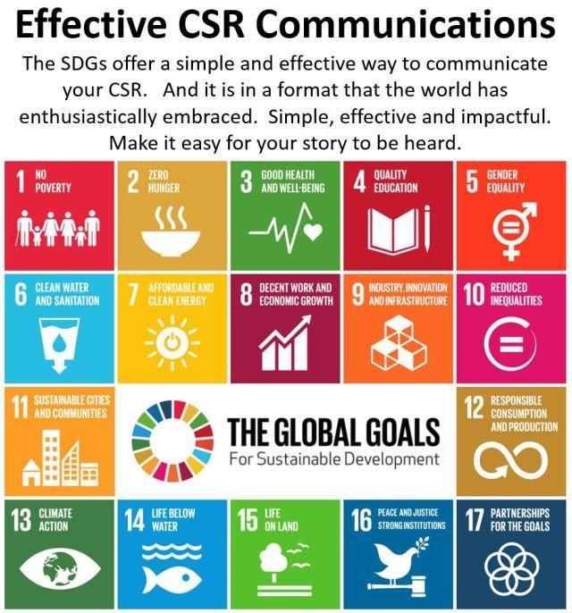 Effective CSR Communications