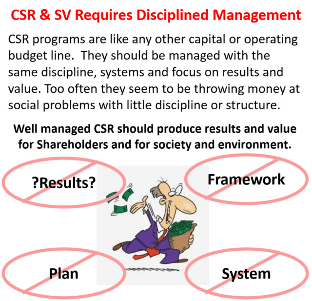 CSR and SV requires disciplined management