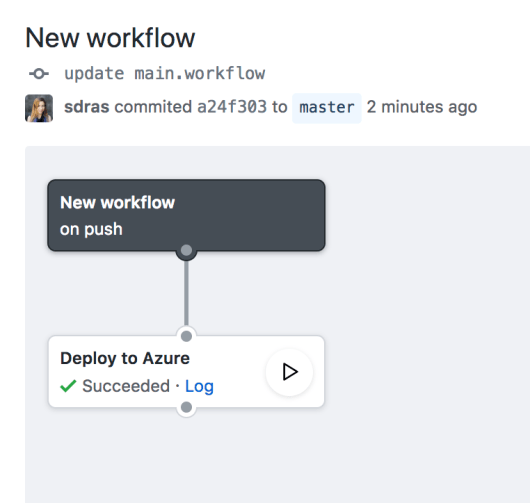 successful workflow showing green