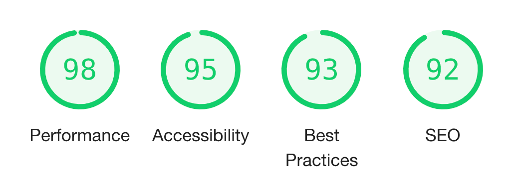 Lighthouse scores:  98 = Performance 95 = Accessibility 93 = Best Practices 92 = SEO