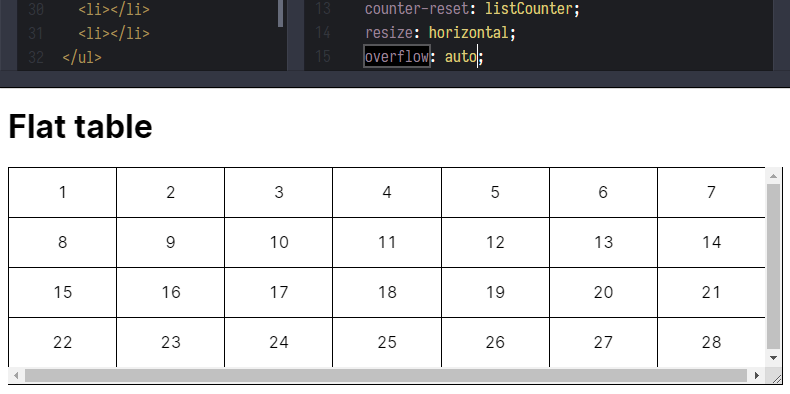 Showing a flat table with seven columns and four rows, each cell numbered sequentially, 1 through 28. The table has a white background and block text and the borders are black around each cell with ample padding.