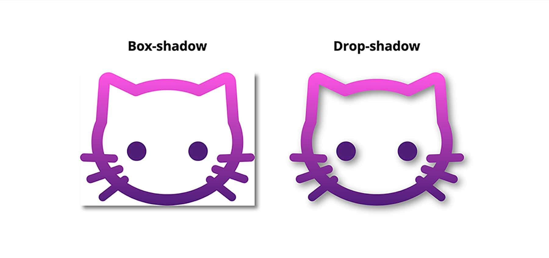Two flat kitten faces in bright pink showing ears eyes and whiskers. The first kitten has a drop shadow around its box and the second kitten has a drop shadow around its path edges.