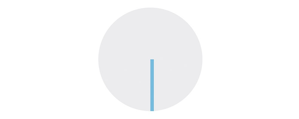 A round clock with just one light blue hand pointing directly at 6.