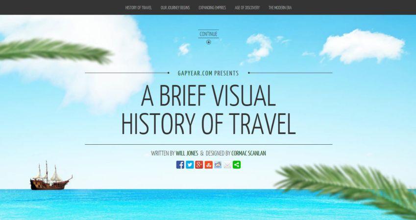 A Brief Visual History of Travel
