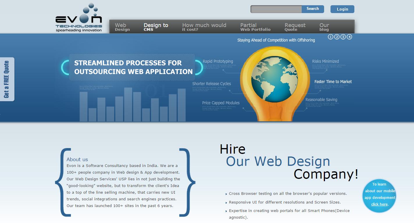 Web Design & Development Company India
