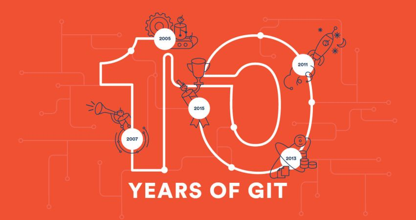 10 Years of Git