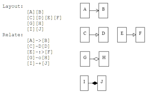 Flow Diagram Basic