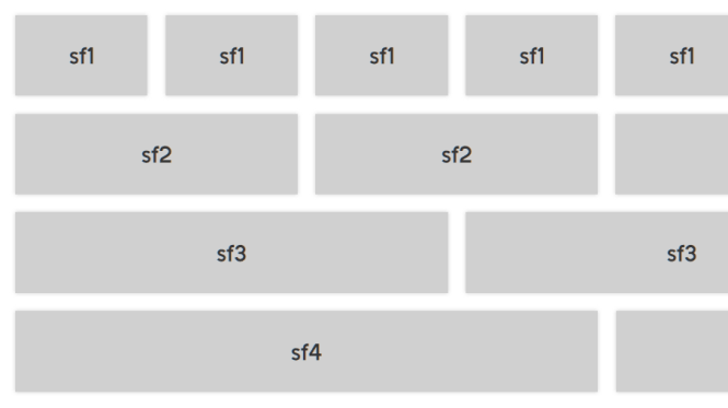 softframecss Layout